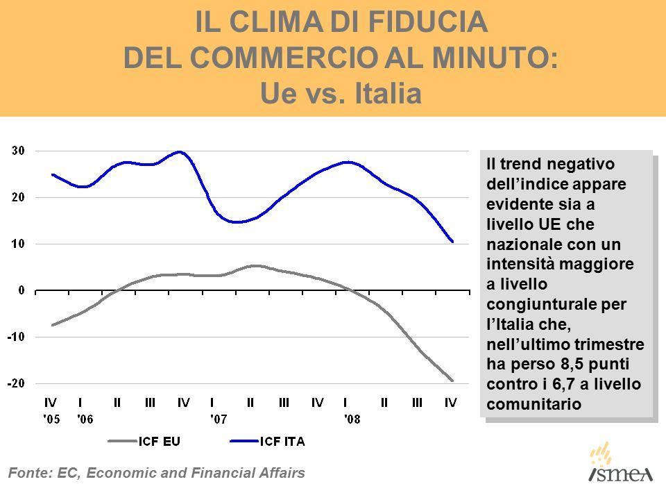 IL CLIMA DI FIDUCIA DEL COMMERCIO AL MINUTO: Ue vs.