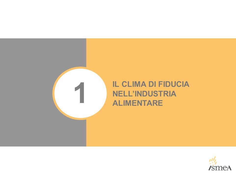 1 IL CLIMA DI FIDUCIA NELL'INDUSTRIA ALIMENTARE