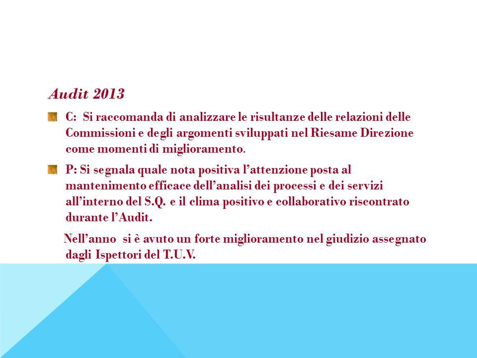 Audit 2013 C: Si raccomanda di analizzare le risultanze delle relazioni delle Commissioni e degli argomenti sviluppati nel Riesame Direzione come momenti di miglioramento.