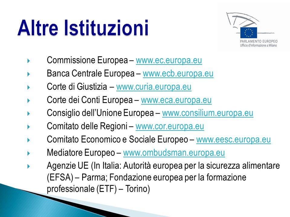  Commissione Europea – www.ec.europa.euwww.ec.europa.eu  Banca Centrale Europea – www.ecb.europa.euwww.ecb.europa.eu  Corte di Giustizia – www.curia.europa.euwww.curia.europa.eu  Corte dei Conti Europea – www.eca.europa.euwww.eca.europa.eu  Consiglio dell'Unione Europea – www.consilium.europa.euwww.consilium.europa.eu  Comitato delle Regioni – www.cor.europa.euwww.cor.europa.eu  Comitato Economico e Sociale Europeo – www.eesc.europa.euwww.eesc.europa.eu  Mediatore Europeo – www.ombudsman.europa.euwww.ombudsman.europa.eu  Agenzie UE (In Italia: Autorità europea per la sicurezza alimentare (EFSA) – Parma; Fondazione europea per la formazione professionale (ETF) – Torino)