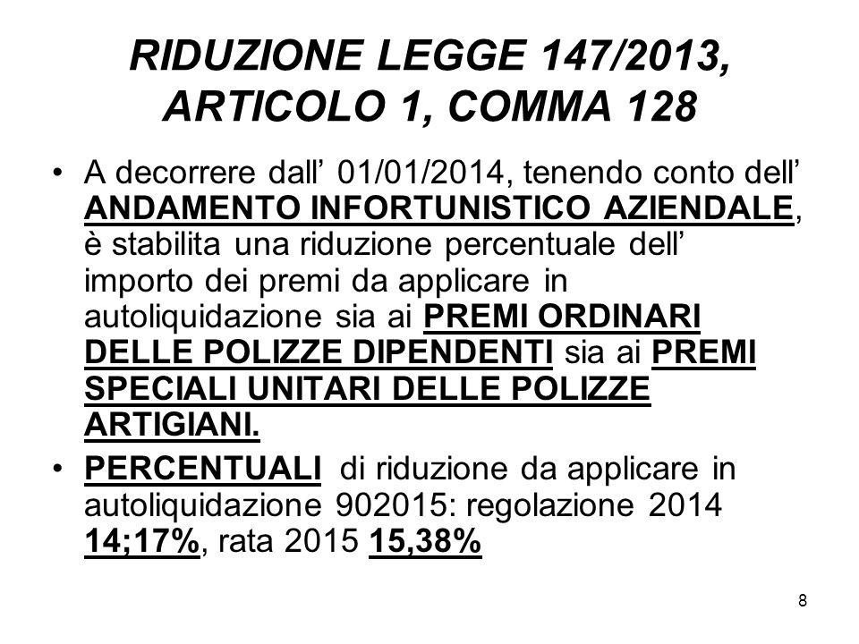 8 RIDUZIONE LEGGE 147/2013, ARTICOLO 1, COMMA 128 A decorrere dall' 01/01/2014, tenendo conto dell' ANDAMENTO INFORTUNISTICO AZIENDALE, è stabilita una riduzione percentuale dell' importo dei premi da applicare in autoliquidazione sia ai PREMI ORDINARI DELLE POLIZZE DIPENDENTI sia ai PREMI SPECIALI UNITARI DELLE POLIZZE ARTIGIANI.