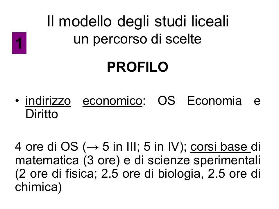 Il modello degli studi liceali un percorso di scelte PROFILO indirizzo economico: OS Economia e Diritto 4 ore di OS (→ 5 in III; 5 in IV); corsi base di matematica (3 ore) e di scienze sperimentali (2 ore di fisica; 2.5 ore di biologia, 2.5 ore di chimica) 1