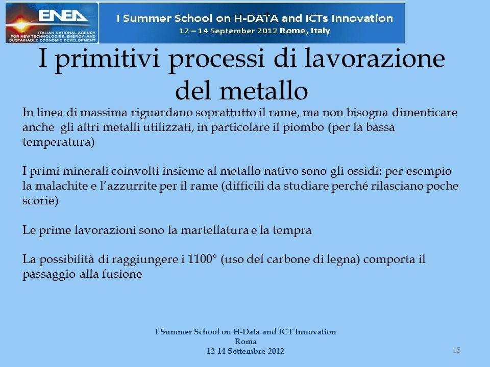 I primitivi processi di lavorazione del metallo 15 I Summer School on H-Data and ICT Innovation Roma 12-14 Settembre 2012 In linea di massima riguarda