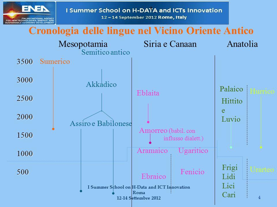 Cronologia delle lingue nel Vicino Oriente Antico 4 I Summer School on H-Data and ICT Innovation Roma 12-14 Settembre 2012 350030002500200015001000500