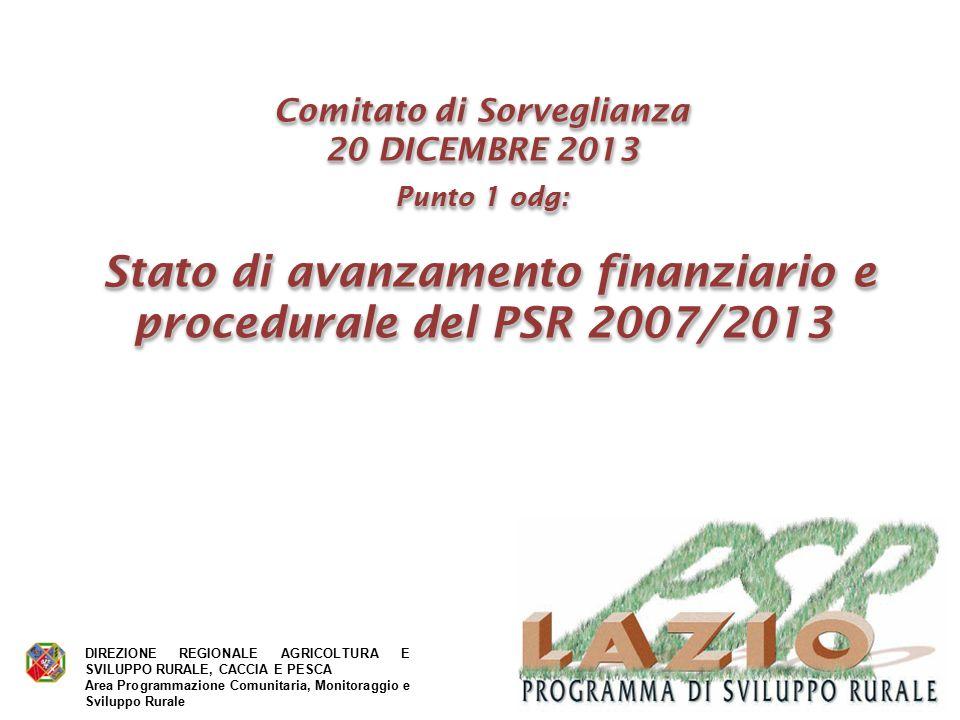 Comitato di Sorveglianza 20 DICEMBRE 2013 Punto 1 odg: Stato di avanzamento finanziario e procedurale del PSR 2007/2013 Stato di avanzamento finanziar