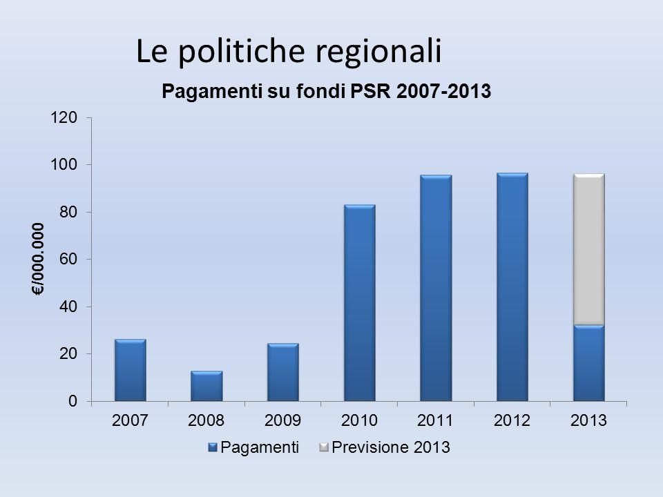 Le politiche regionali