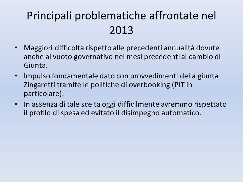 Principali problematiche affrontate nel 2013 Maggiori difficoltà rispetto alle precedenti annualità dovute anche al vuoto governativo nei mesi precede
