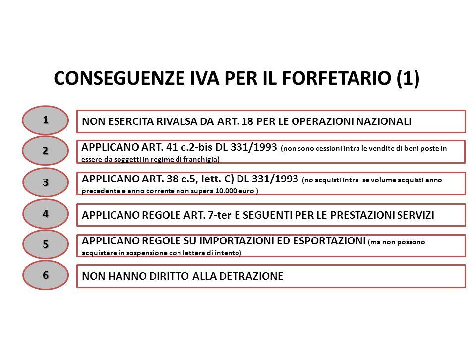 CONSEGUENZE IVA PER IL FORFETARIO (1) Nuovo Regime Forfetario pag.