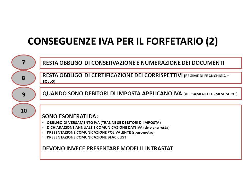 CONSEGUENZE IVA PER IL FORFETARIO (2) Nuovo Regime Forfetario pag.