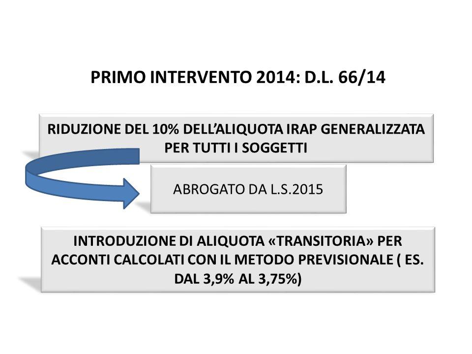 PRIMO INTERVENTO 2014: D.L. 66/14 RIDUZIONE DEL 10% DELL'ALIQUOTA IRAP GENERALIZZATA PER TUTTI I SOGGETTI Irap INTRODUZIONE DI ALIQUOTA «TRANSITORIA»