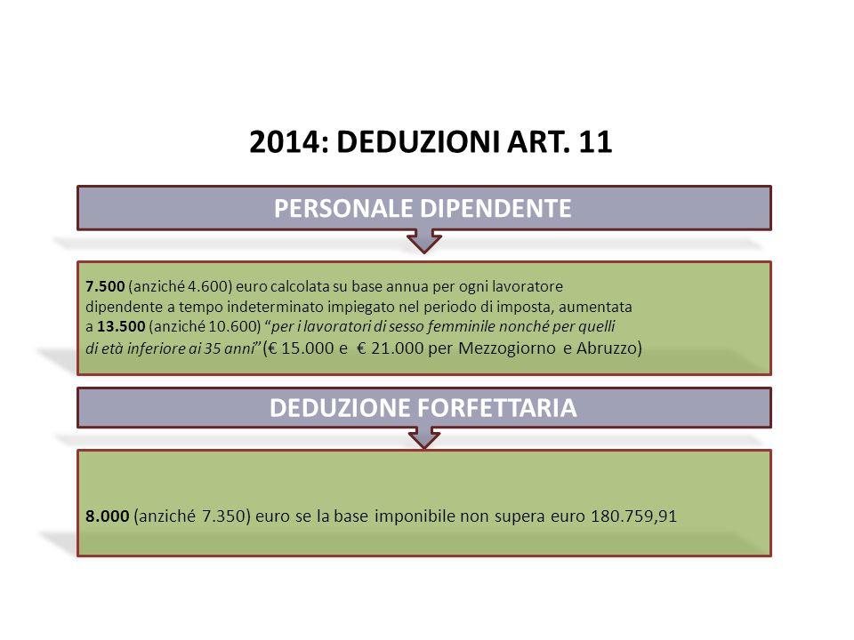 2014: DEDUZIONI ART. 11 PERSONALE DIPENDENTE 7.500 (anziché 4.600) euro calcolata su base annua per ogni lavoratore dipendente a tempo indeterminato i