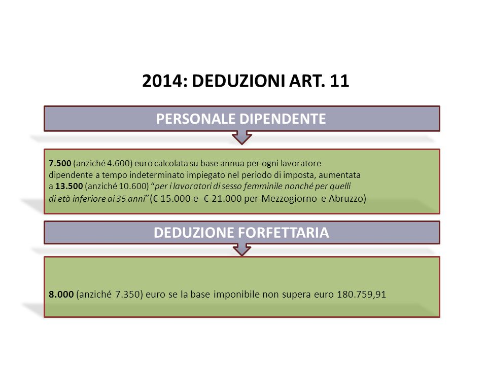 2014: DEDUZIONI ART.