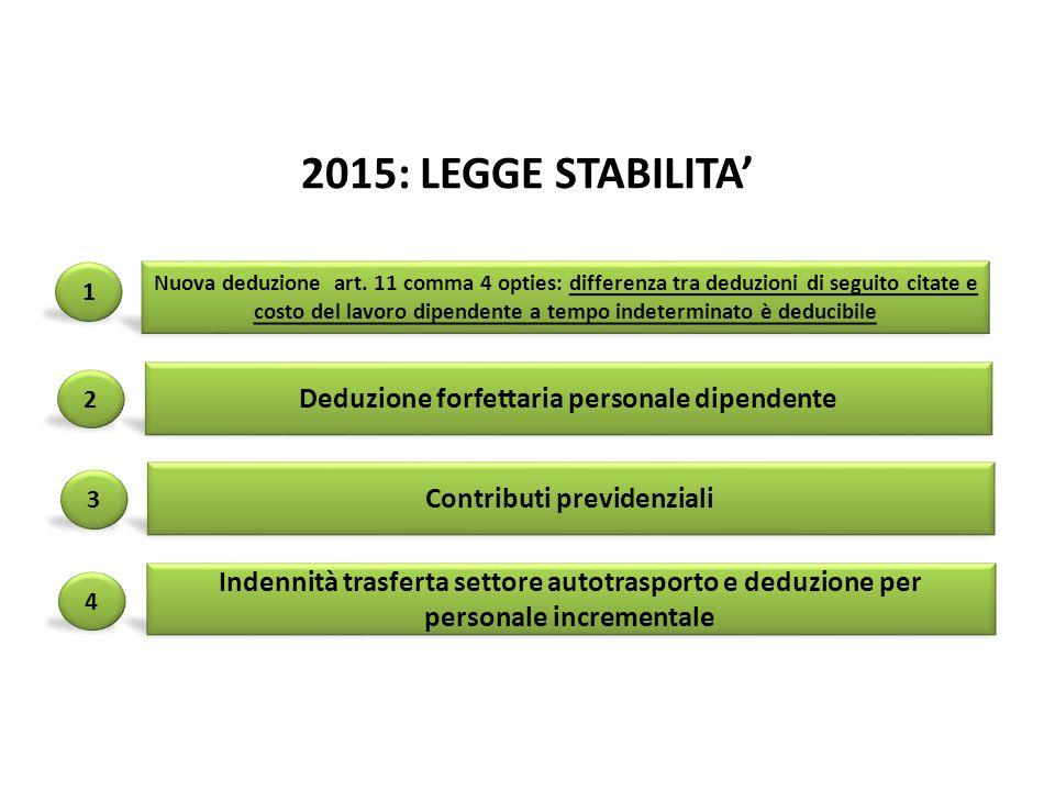 2015: LEGGE STABILITA' 1 Nuova deduzione art. 11 comma 4 opties: differenza tra deduzioni di seguito citate e costo del lavoro dipendente a tempo inde