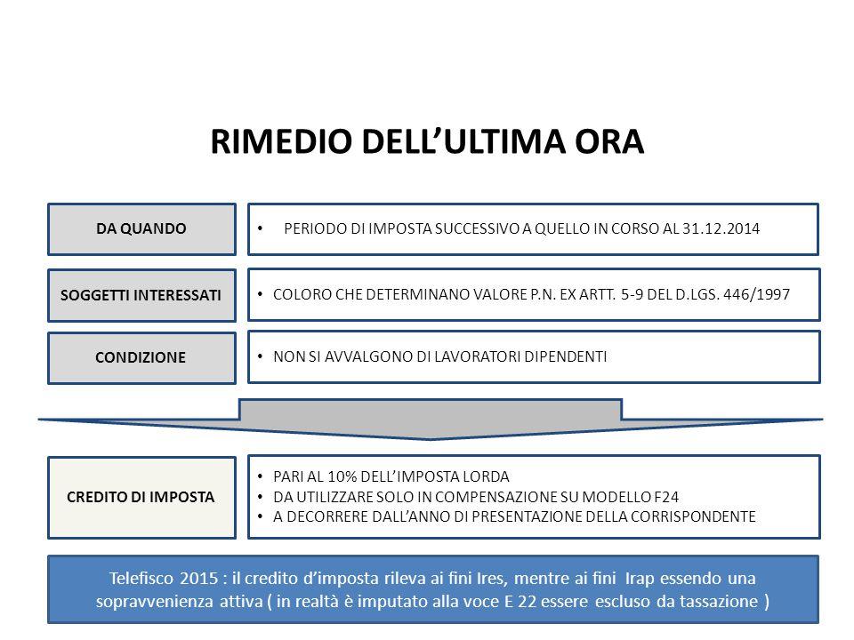 RIMEDIO DELL'ULTIMA ORA Irap PERIODO DI IMPOSTA SUCCESSIVO A QUELLO IN CORSO AL 31.12.2014 COLORO CHE DETERMINANO VALORE P.N. EX ARTT. 5-9 DEL D.LGS.
