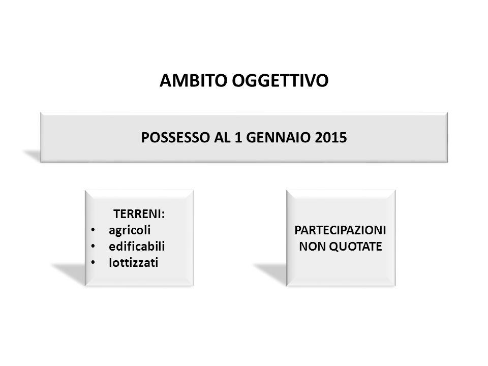 AMBITO OGGETTIVO POSSESSO AL 1 GENNAIO 2015 La rivalutazione pag. TERRENI: agricoli edificabili lottizzati PARTECIPAZIONI NON QUOTATE