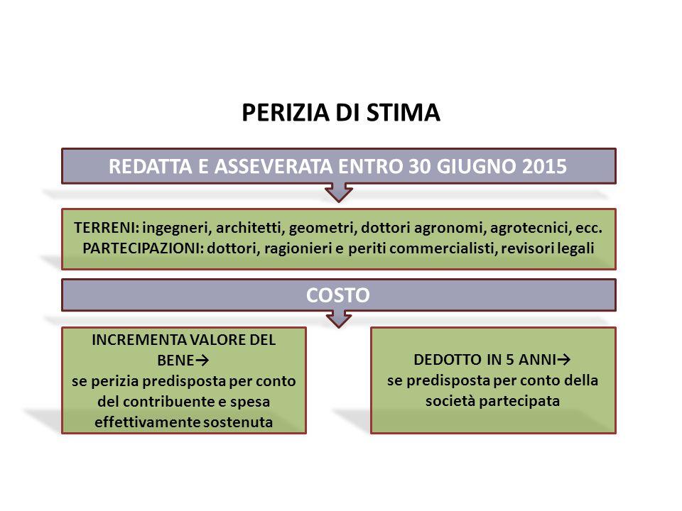 PERIZIA DI STIMA REDATTA E ASSEVERATA ENTRO 30 GIUGNO 2015 TERRENI: ingegneri, architetti, geometri, dottori agronomi, agrotecnici, ecc. PARTECIPAZION