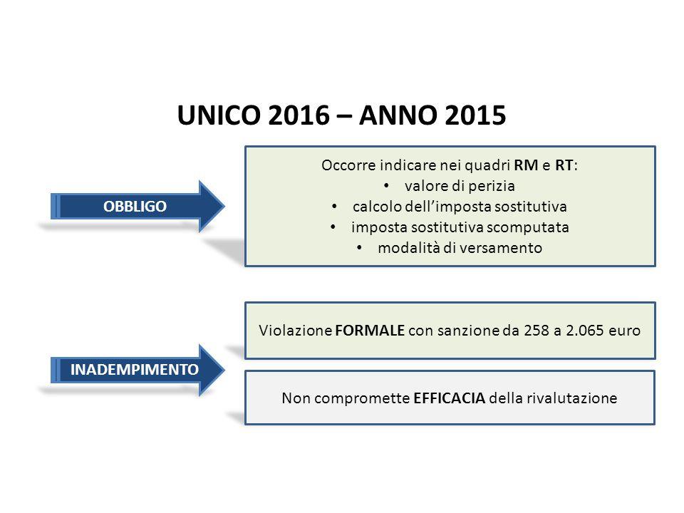 UNICO 2016 – ANNO 2015 OBBLIGO Occorre indicare nei quadri RM e RT: valore di perizia calcolo dell'imposta sostitutiva imposta sostitutiva scomputata