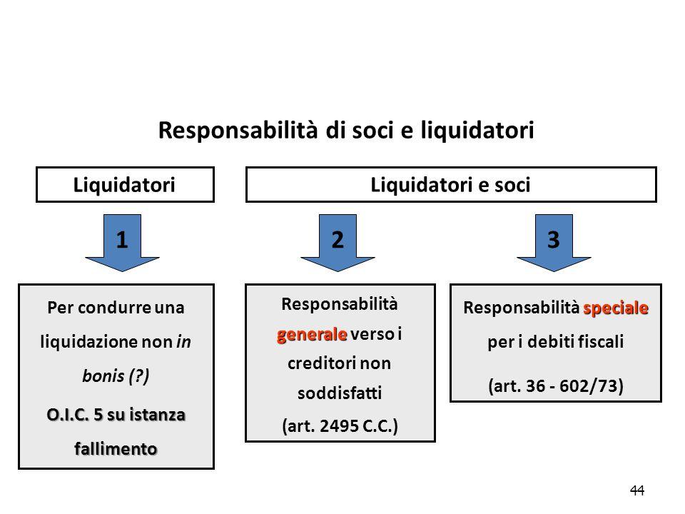 Responsabilità di soci e liquidatori Liquidatori Liquidatori e soci 123 Per condurre una liquidazione non in bonis (?) O.I.C. 5 su istanza fallimento