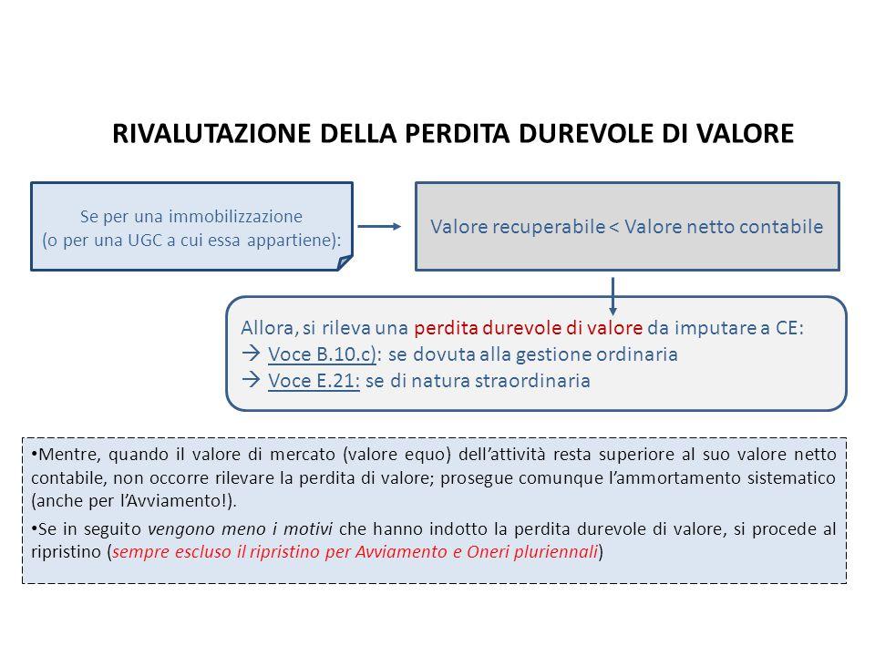 RIVALUTAZIONE DELLA PERDITA DUREVOLE DI VALORE Mentre, quando il valore di mercato (valore equo) dell'attività resta superiore al suo valore netto contabile, non occorre rilevare la perdita di valore; prosegue comunque l'ammortamento sistematico (anche per l'Avviamento!).