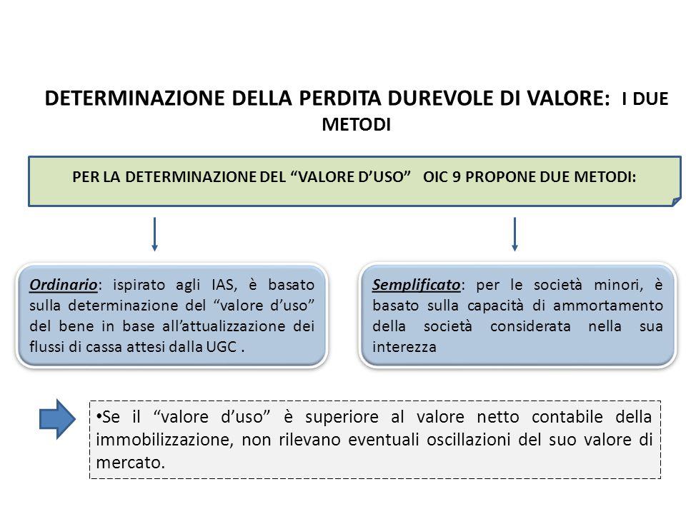 """DETERMINAZIONE DELLA PERDITA DUREVOLE DI VALORE: I DUE METODI Se il """"valore d'uso"""" è superiore al valore netto contabile della immobilizzazione, non r"""