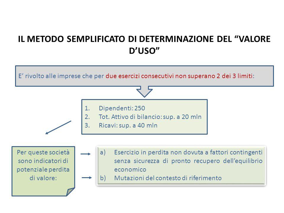 IL METODO SEMPLIFICATO DI DETERMINAZIONE DEL VALORE D'USO E' rivolto alle imprese che per due esercizi consecutivi non superano 2 dei 3 limiti: 1.Dipendenti: 250 2.Tot.
