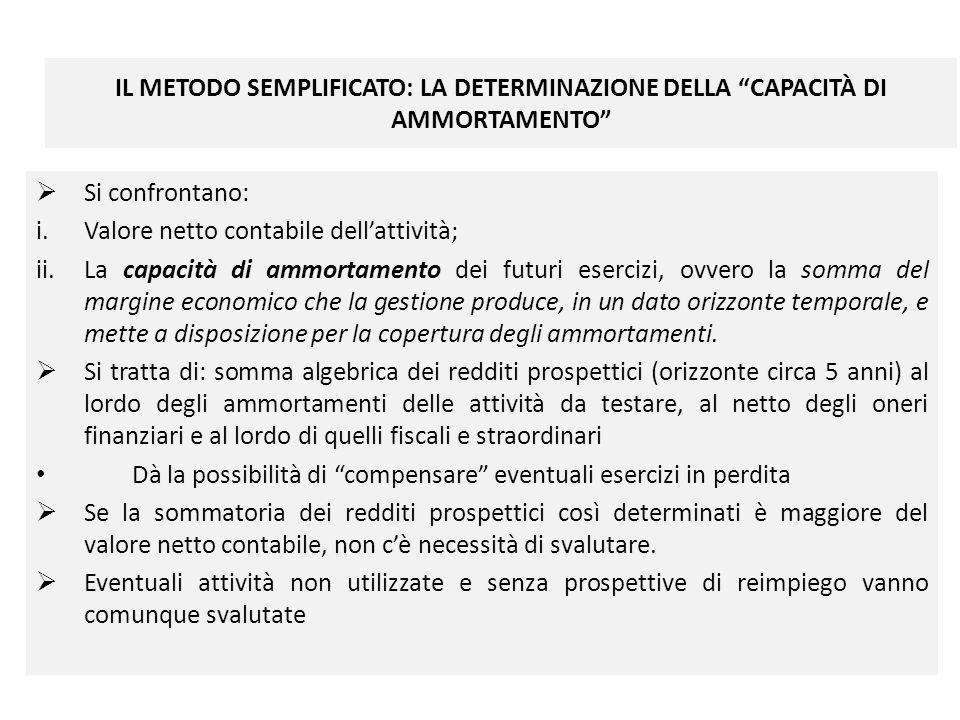 """IL METODO SEMPLIFICATO: LA DETERMINAZIONE DELLA """"CAPACITÀ DI AMMORTAMENTO""""  Si confrontano: i.Valore netto contabile dell'attività; ii.La capacità di"""