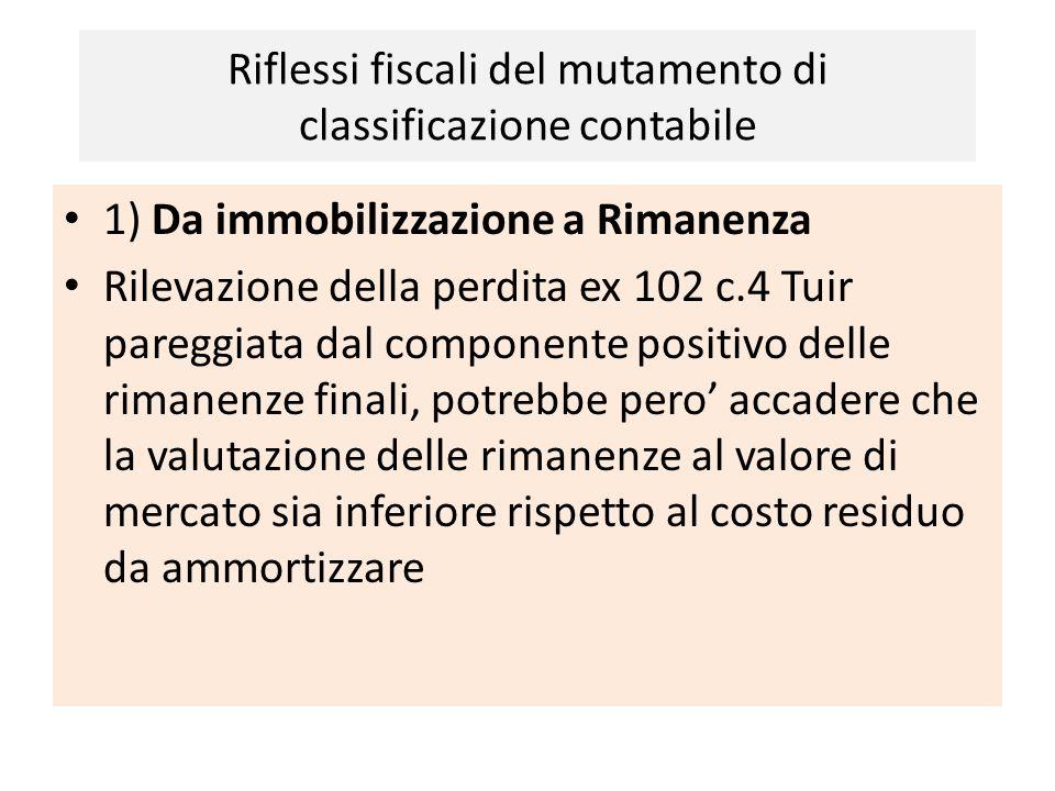Riflessi fiscali del mutamento di classificazione contabile 1) Da immobilizzazione a Rimanenza Rilevazione della perdita ex 102 c.4 Tuir pareggiata da