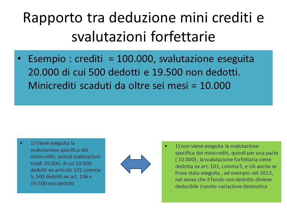 Rapporto tra deduzione mini crediti e svalutazioni forfettarie Esempio : crediti = 100.000, svalutazione eseguita 20.000 di cui 500 dedotti e 19.500 non dedotti.