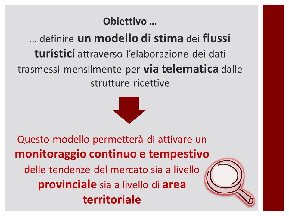 Obiettivo … … definire un modello di stima dei flussi turistici attraverso l'elaborazione dei dati trasmessi mensilmente per via telematica dalle strutture ricettive Questo modello permetterà di attivare un monitoraggio continuo e tempestivo delle tendenze del mercato sia a livello provinciale sia a livello di area territoriale