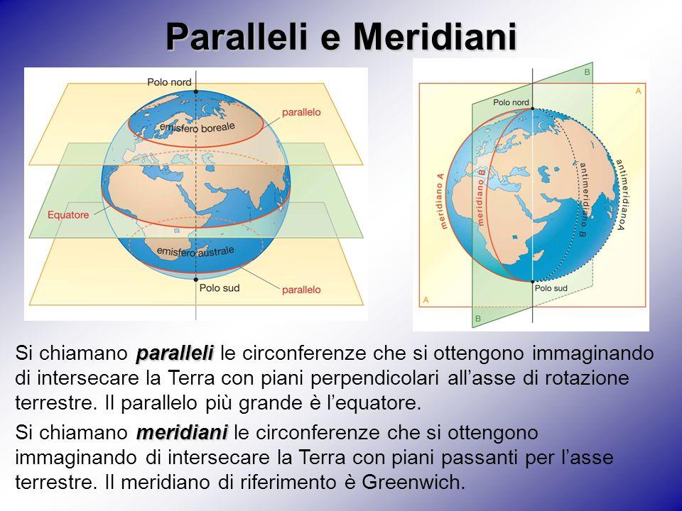 Paralleli e Meridiani paralleli Si chiamano paralleli le circonferenze che si ottengono immaginando di intersecare la Terra con piani perpendicolari a