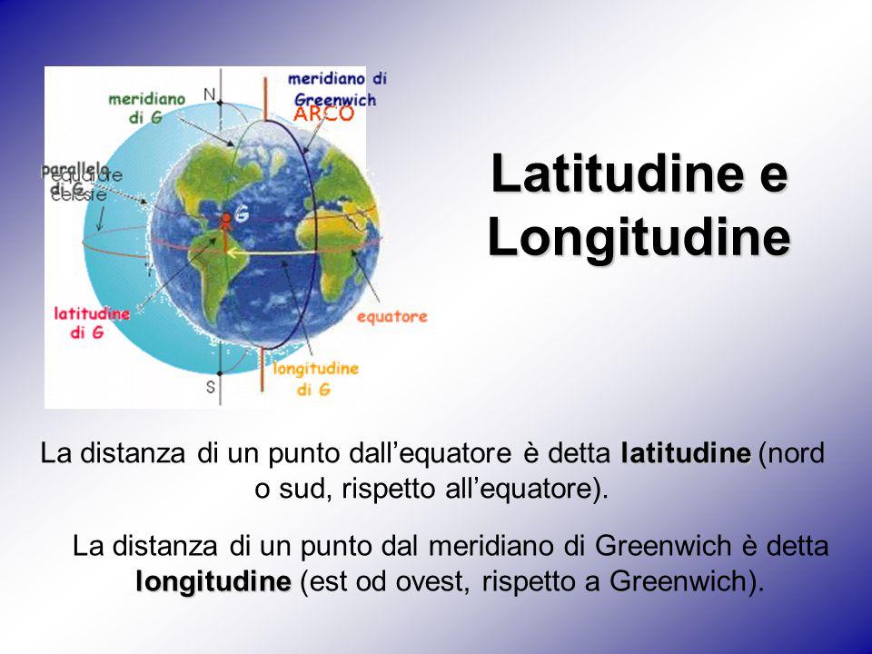 Latitudine e Longitudine latitudine La distanza di un punto dall'equatore è detta latitudine (nord o sud, rispetto all'equatore). longitudine La dista
