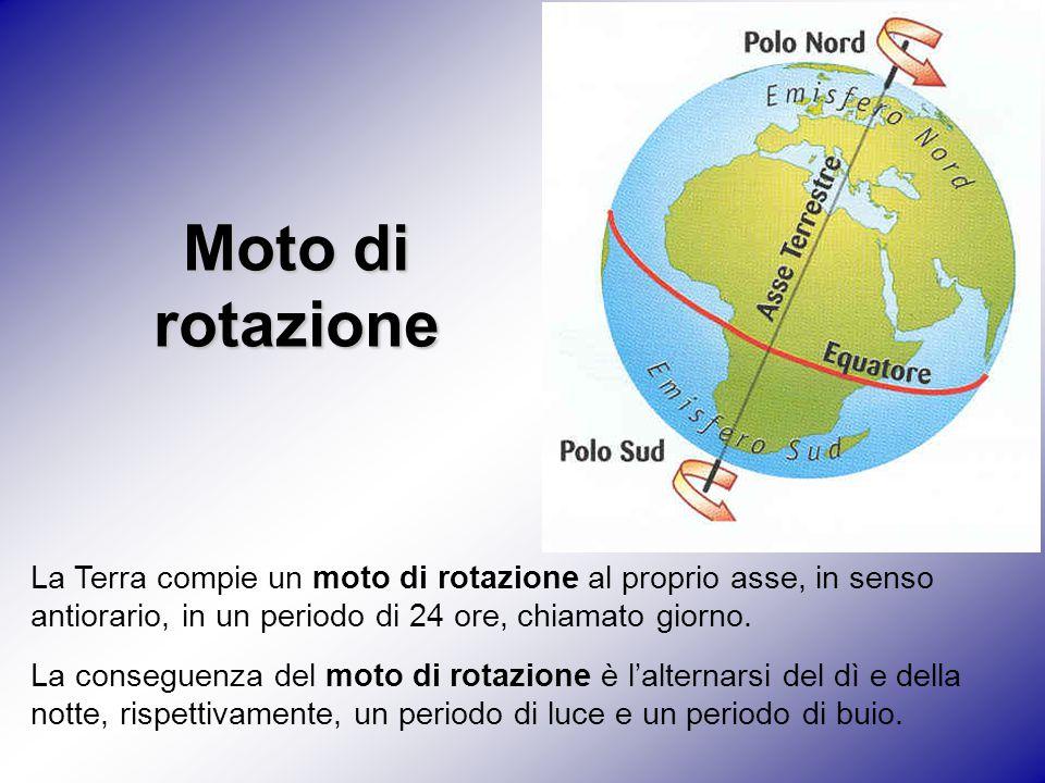 Moto di rotazione La Terra compie un moto di rotazione al proprio asse, in senso antiorario, in un periodo di 24 ore, chiamato giorno. La conseguenza