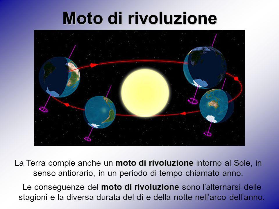 Moto di rivoluzione moto di rivoluzione La Terra compie anche un moto di rivoluzione intorno al Sole, in senso antiorario, in un periodo di tempo chia