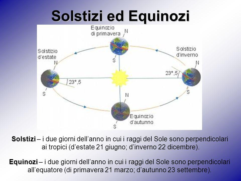 Solstizi ed Equinozi Equinozi Equinozi – i due giorni dell'anno in cui i raggi del Sole sono perpendicolari all'equatore (di primavera 21 marzo; d'aut