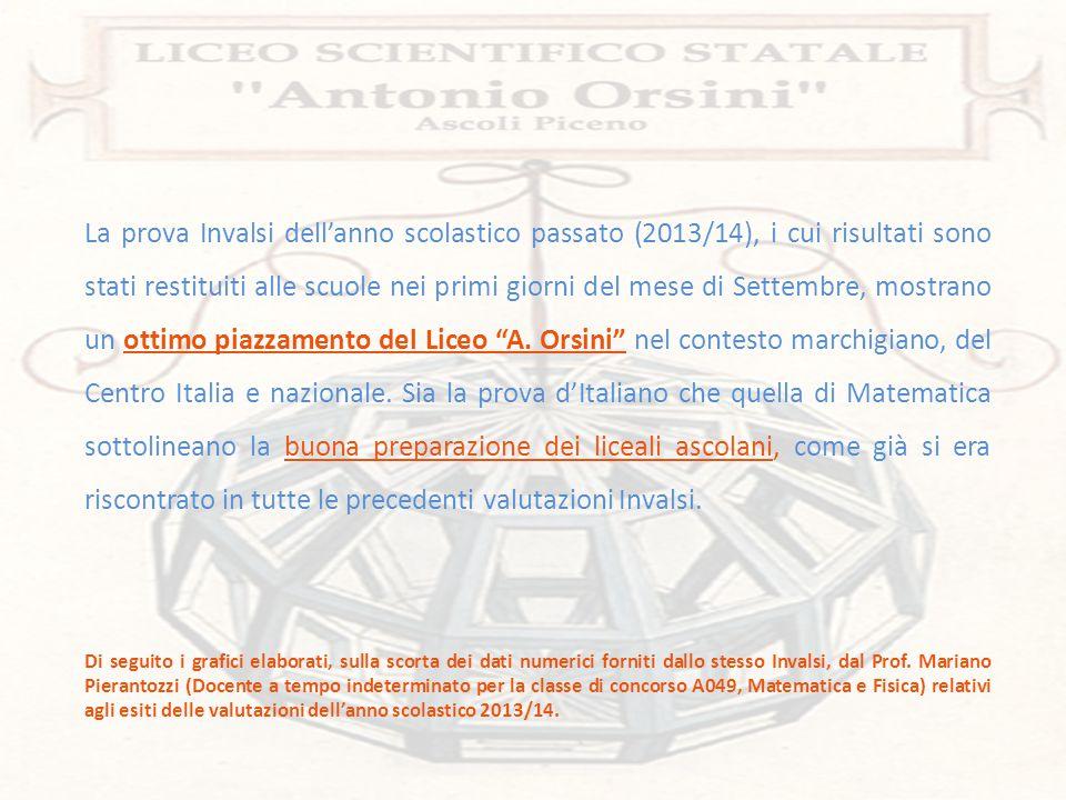 Risultati di Italiano Le medie del Centro Italia e delle Marche sono state calcolate tenendo conto dei risultati raggiunti dai soli Licei.