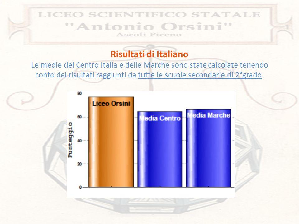 Risultati di Italiano Le medie del Centro Italia e delle Marche sono state calcolate tenendo conto dei risultati raggiunti da tutte le scuole secondarie di 2°grado.
