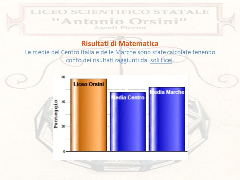 Risultati di Matematica Le medie del Centro Italia e delle Marche sono state calcolate tenendo conto dei risultati raggiunti dai soli Licei.