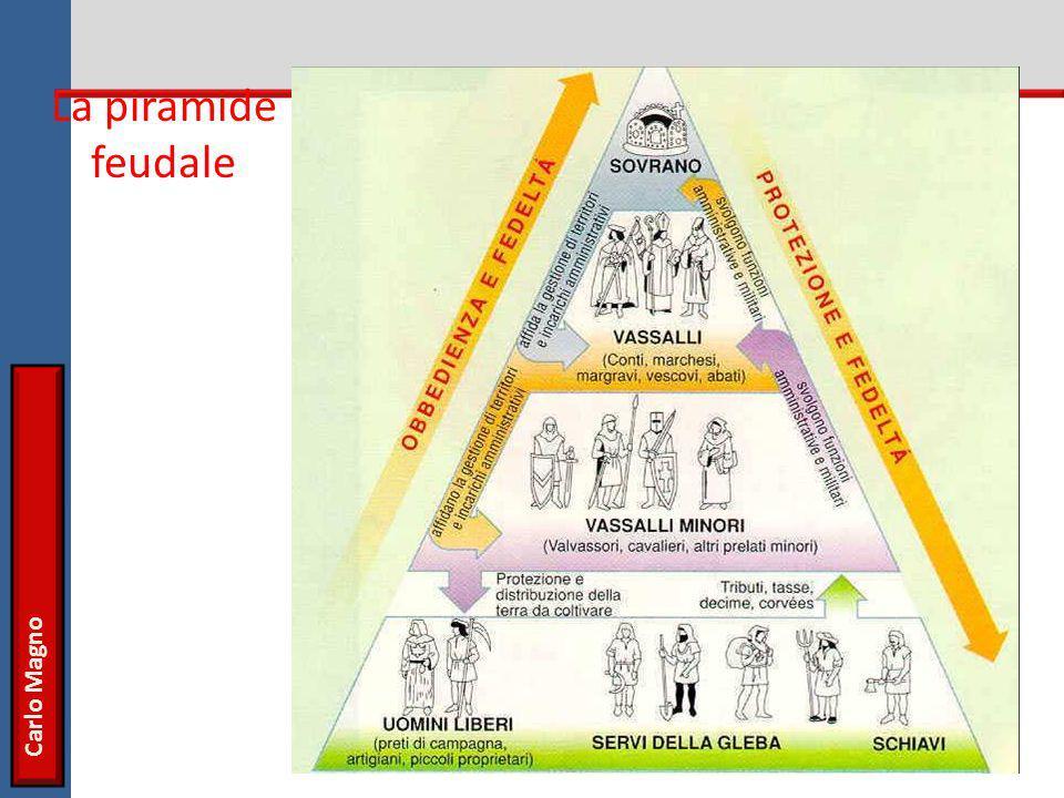 Carlo Magno La piramide feudale