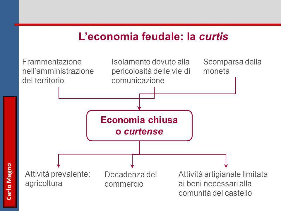 Carlo Magno L'economia feudale: la curtis Frammentazione nell'amministrazione del territorio Isolamento dovuto alla pericolosità delle vie di comunica