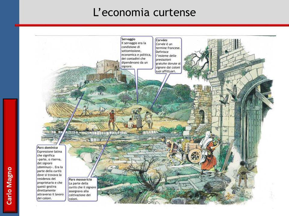 Carlo Magno L'economia curtense