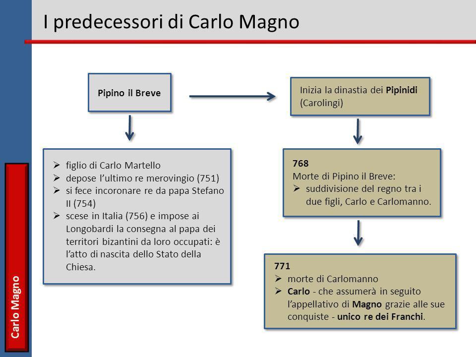 Carlo Magno I predecessori di Carlo Magno 768 Morte di Pipino il Breve:  suddivisione del regno tra i due figli, Carlo e Carlomanno. 768 Morte di Pip
