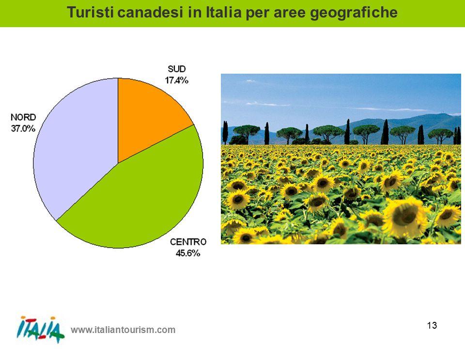 www.italiantourism.com 13 Turisti canadesi in Italia per aree geografiche