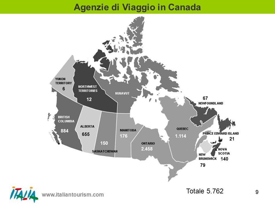 www.italiantourism.com 9 1.114 2.458 176 150 655 884 67 140 79 21 12 6 Agenzie di Viaggio in Canada Totale 5.762