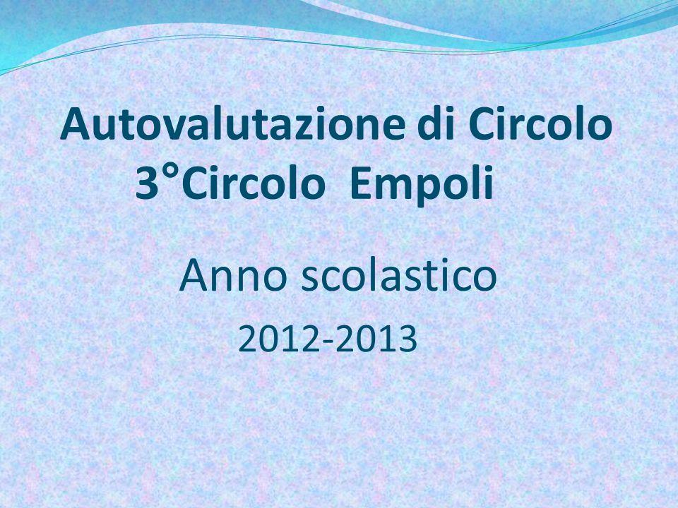 Anno scolastico 2012-2013 Autovalutazione di Circolo 3°Circolo Empoli