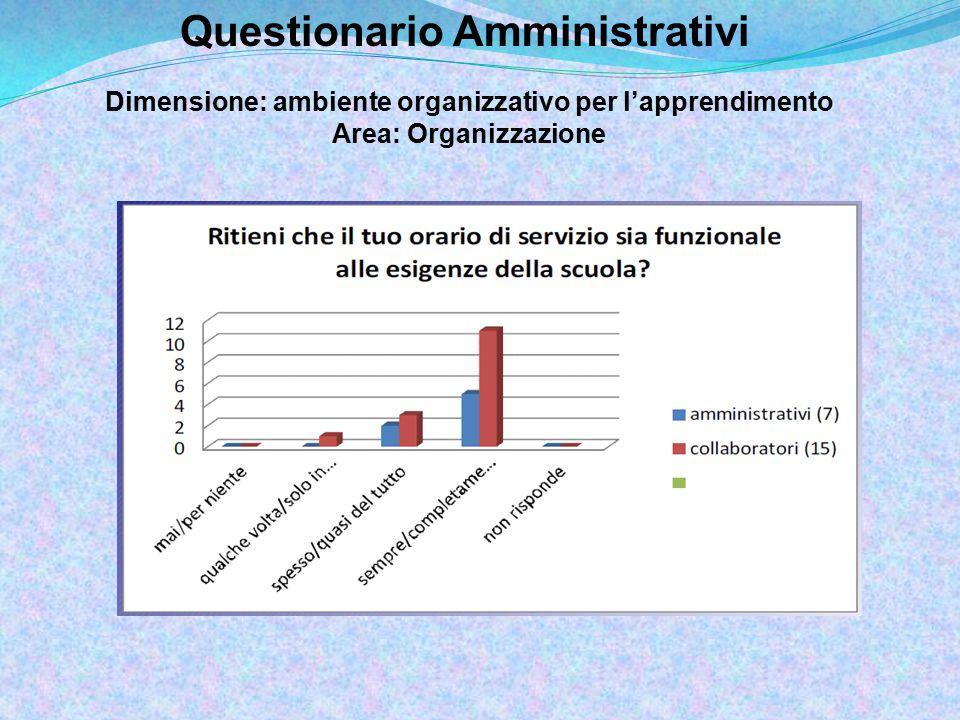 Questionario Amministrativi Dimensione: ambiente organizzativo per l'apprendimento Area: Organizzazione