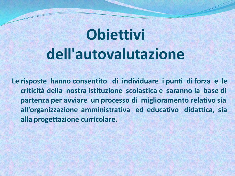 Questionario genitori Dimensione: rapporto scuola-famiglia/partecipazione Area ambiente organizzativo per l'apprendimento