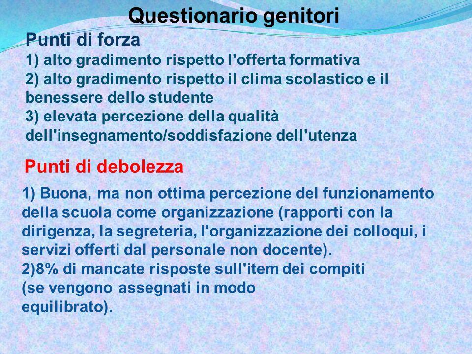 Questionario alunni Dimensione: Relazione Educativa Area: Processi