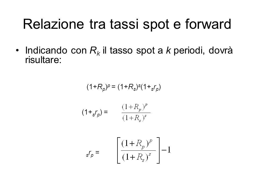 Relazione tra tassi spot e forward Indicando con R k il tasso spot a k periodi, dovrà risultare: (1+R p ) p = (1+R s ) s (1+ s r p ) (1+ s r p ) = s r