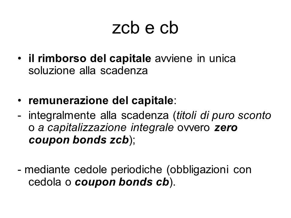 zcb e cb il rimborso del capitale avviene in unica soluzione alla scadenza remunerazione del capitale: - integralmente alla scadenza (titoli di puro s