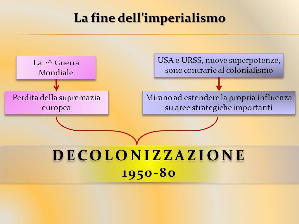 La fine dell'imperialismo La 2^ Guerra Mondiale Perdita della supremazia europea USA e URSS, nuove superpotenze, sono contrarie al colonialismo Mirano